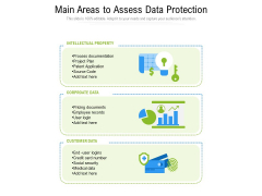 Main Areas To Assess Data Protection Ppt PowerPoint Presentation Gallery Example PDF