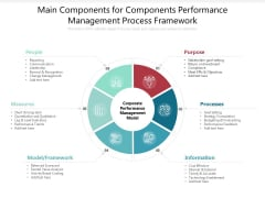 Main Components For Components Performance Management Process Framework Ppt PowerPoint Presentation Icon Skills PDF