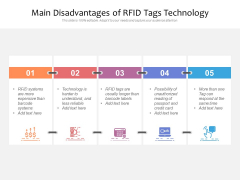 Main Disadvantages Of RFID Tags Technology Ppt PowerPoint Presentation Layouts Background Images PDF