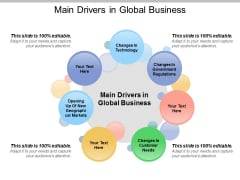 Main Drivers In Global Business Ppt PowerPoint Presentation Portfolio Introduction