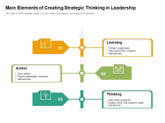 Main Elements Of Creating Strategic Thinking In Leadership Ppt Powerpoint Presentation Infographic Template Slide Pdf