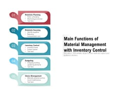 Main Functions Of Material Management With Inventory Control Ppt PowerPoint Presentation Gallery Slides PDF