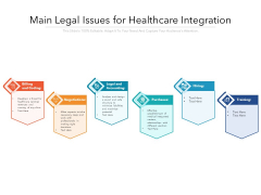Main Legal Issues For Healthcare Integration Ppt PowerPoint Presentation Gallery Graphics Design PDF