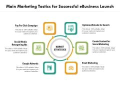 Main Marketing Tactics For Successful Ebusiness Launch Ppt PowerPoint Presentation File Deck PDF