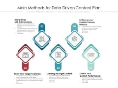 Main Methods For Data Driven Content Plan Ppt PowerPoint Presentation Professional Design Templates PDF