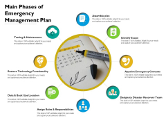 Main Phases Of Emergency Management Plan Ppt PowerPoint Presentation File Slides PDF