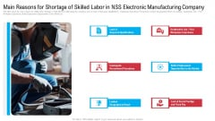 Main Reasons For Shortage Of Skilled Labor In NSS Electronic Manufacturing Company Microsoft PDF