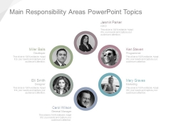Main Responsibility Areas Powerpoint Topics