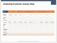 Main Revenues Progress Levers For Each Firm And Sector Analyzing Customer Journey Map Inspiration PDF
