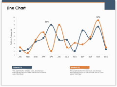 Main Revenues Progress Levers For Each Firm And Sector Line Chart Mockup PDF