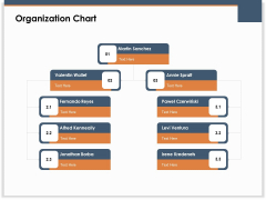 Main Revenues Progress Levers For Each Firm And Sector Organization Chart Ppt Icon Background Image PDF