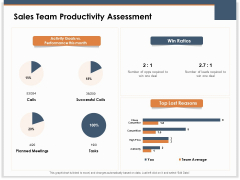Main Revenues Progress Levers For Each Firm And Sector Sales Team Productivity Assessment Designs PDF