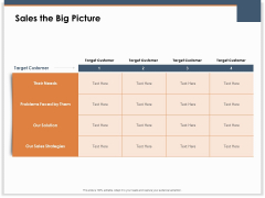 Main Revenues Progress Levers For Each Firm And Sector Sales The Big Picture Ppt Model Graphics PDF