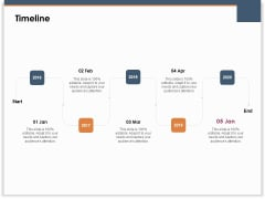 Main Revenues Progress Levers For Each Firm And Sector Timeline Ppt Icon Infographic Template PDF