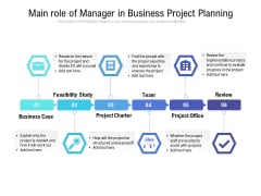 Main Role Of Manager In Business Project Planning Ppt PowerPoint Presentation Gallery Inspiration PDF