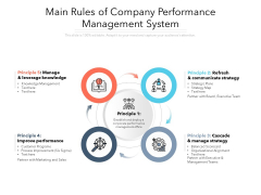 Main Rules Of Company Performance Management System Ppt PowerPoint Presentation Icon Maker PDF