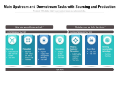 Main Upstream And Downstream Tasks With Sourcing And Production Ppt PowerPoint Presentation Pictures Slides PDF