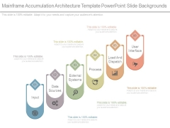 Mainframe Accumulation Architecture Template Powerpoint Slide Backgrounds