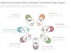 Mainframe Analysis Model Template Powerpoint Slide Clipart