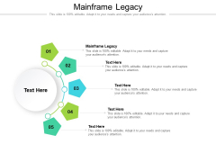 Mainframe Legacy Ppt PowerPoint Presentation Professional Background Images Cpb Pdf