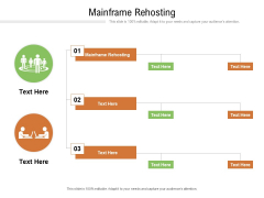 Mainframe Rehosting Ppt PowerPoint Presentation Infographic Template Show Cpb Pdf