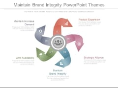 Maintain Brand Integrity Powerpoint Themes
