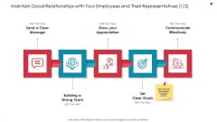 Maintain Good Relationships With Your Employees And Their Representatives Build Business Analysis Method Portrait PDF