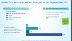 Maintain Good Relationships With Your Employees And Their Representatives Gride Download PDF