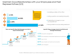 Maintain Good Relationships With Your Employees And Their Representatives Inspiration PDF