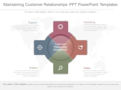 Maintaining Customer Relationships Ppt Powerpoint Templates