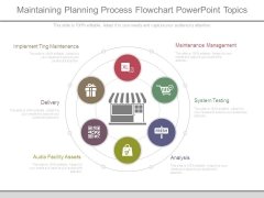 Maintaining Planning Process Flowchart Powerpoint Topics