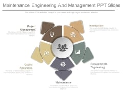 Maintenance Engineering And Management Ppt Slides