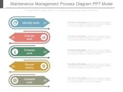 Maintenance Management Process Diagram Ppt Model