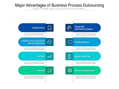 Major Advantages Of Business Process Outsourcing Ppt PowerPoint Presentation Gallery Introduction PDF
