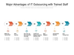 Major Advantages Of IT Outsourcing With Trained Staff Ppt PowerPoint Presentation File Aids PDF