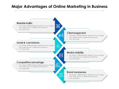 Major Advantages Of Online Marketing In Business Ppt PowerPoint Presentation Infographic Template Clipart PDF