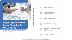 Major Aspects Of Real Estate Financing For The Company Ppt Gallery Visual Aids PDF