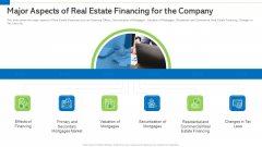 Major Aspects Of Real Estate Financing For The Company Summary PDF