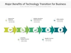 Major Benefits Of Technology Transition For Business Ppt PowerPoint Presentation Professional Icons PDF