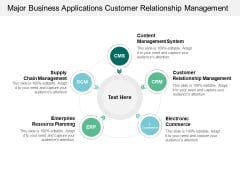 Major Business Applications Customer Relationship Management Ppt PowerPoint Presentation Pictures Gallery
