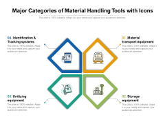 Major Categories Of Material Handling Tools With Icons Ppt PowerPoint Presentation Gallery Portrait PDF