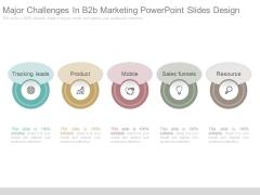 Major Challenges In B2b Marketing Powerpoint Slides Design