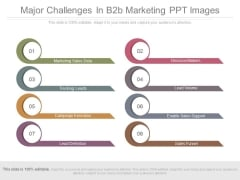 Major Challenges In B2b Marketing Ppt Images