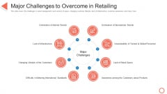 Major Challenges To Overcome In Retailing STP Approaches In Retail Marketing Ppt Professional Example File PDF