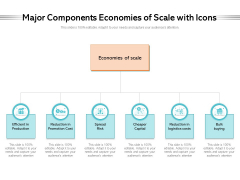 Major Components Economies Of Scale With Icons Ppt PowerPoint Presentation Gallery Slides PDF