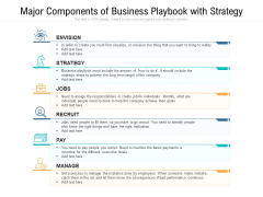 Major Components Of Business Playbook With Strategy Ppt PowerPoint Presentation File Graphic Images PDF