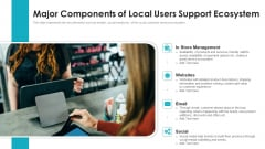 Major Components Of Local Users Support Ecosystem Ppt PowerPoint Presentation File Inspiration PDF
