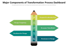 Major Components Of Transformation Process Dashboard Ppt PowerPoint Presentation Infographics Deck PDF