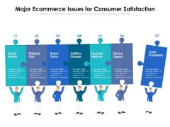 Major Ecommerce Issues For Consumer Satisfaction Ppt PowerPoint Presentation File Graphics Download PDF