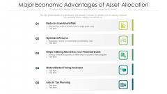 Major Economic Advantages Of Asset Allocation Ppt PowerPoint Presentation Gallery Clipart PDF